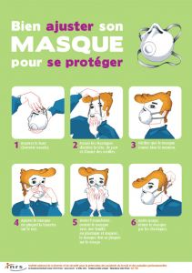 Guide port du masque INRS